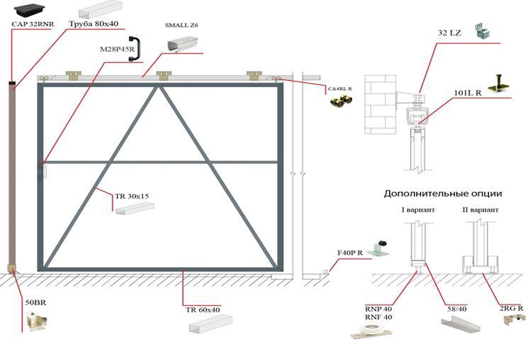 Автоматика для подвесных ворот своими руками 49